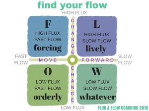 find your flow-3